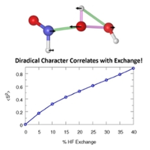 Diradical character correlates with exchange
